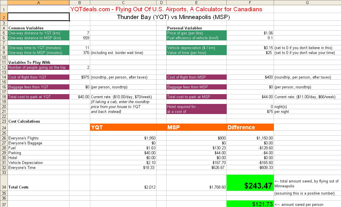 Biweekly Payments for an Auto Loan Calculator